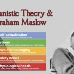 5 Supreme levels of Maslow's Hierarchy Theory and a Unique Approach by Krescon