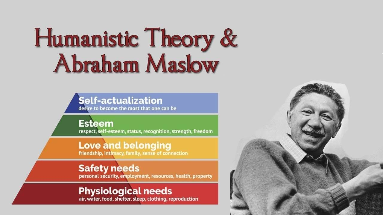 Read more about the article 5 Supreme levels of Maslow's Hierarchy Theory and a Unique Approach by Krescon